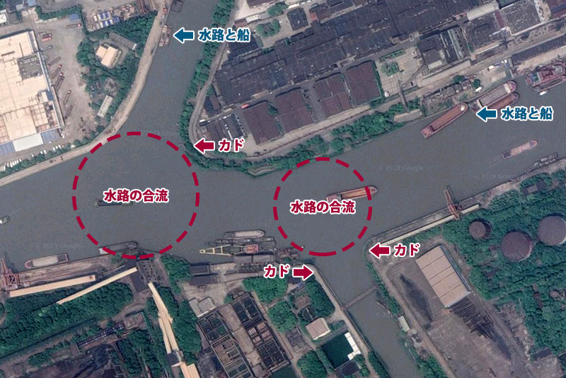 河川の分岐と流れ込み