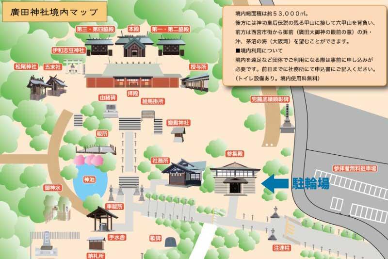 廣田神社の駐輪場(自転車置場)