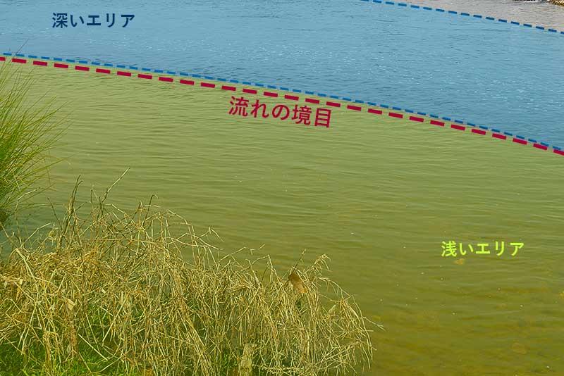 川の流れ・流速の図解