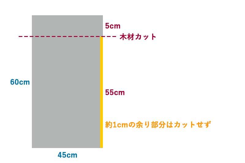 無印良品の収納ケース天板カットサイズ