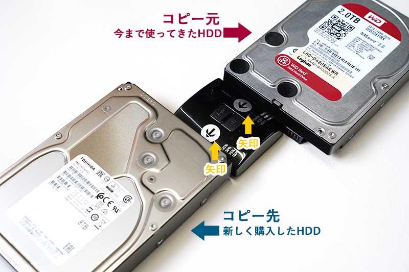 新しいHDDをコピー先に接続